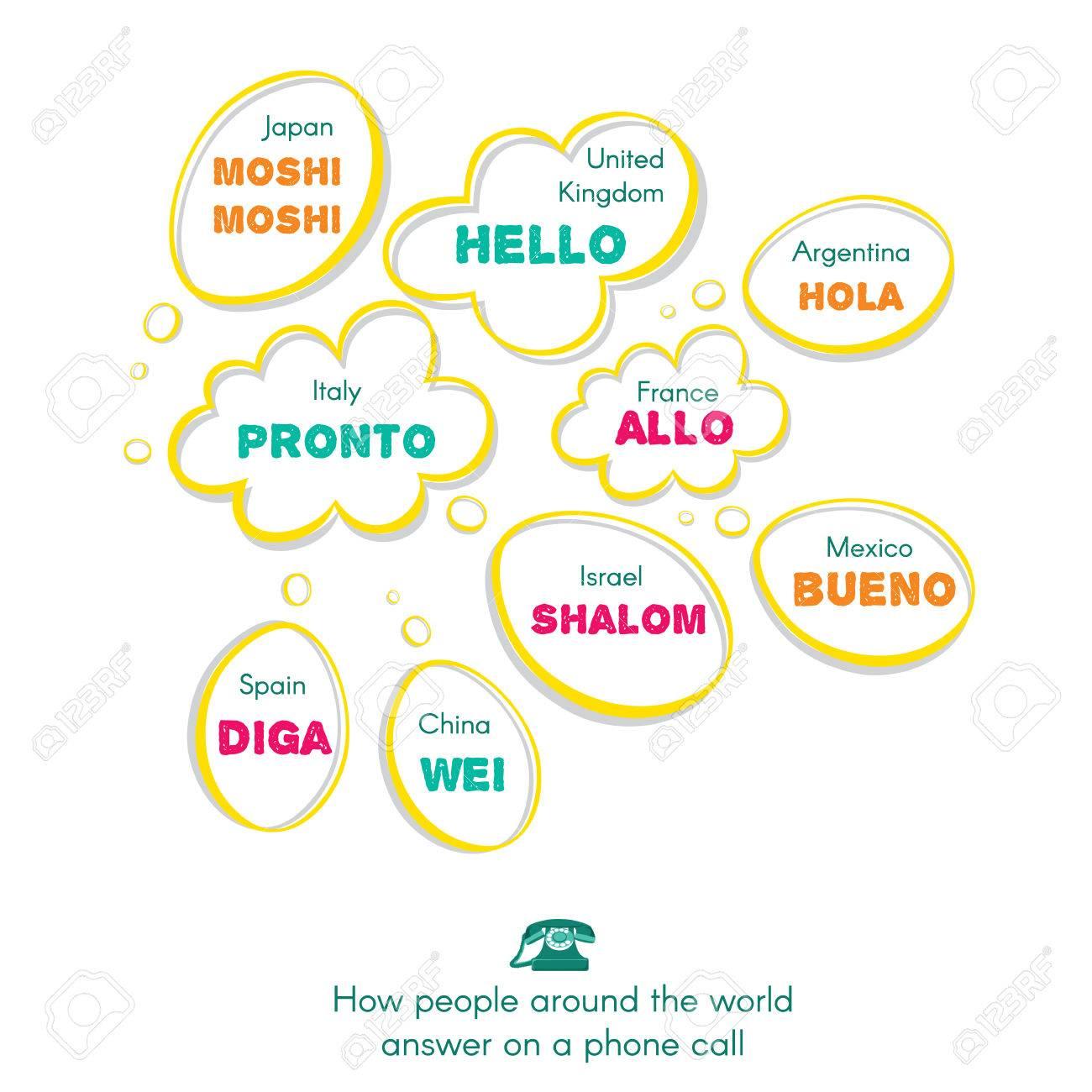 言語 メキシコ