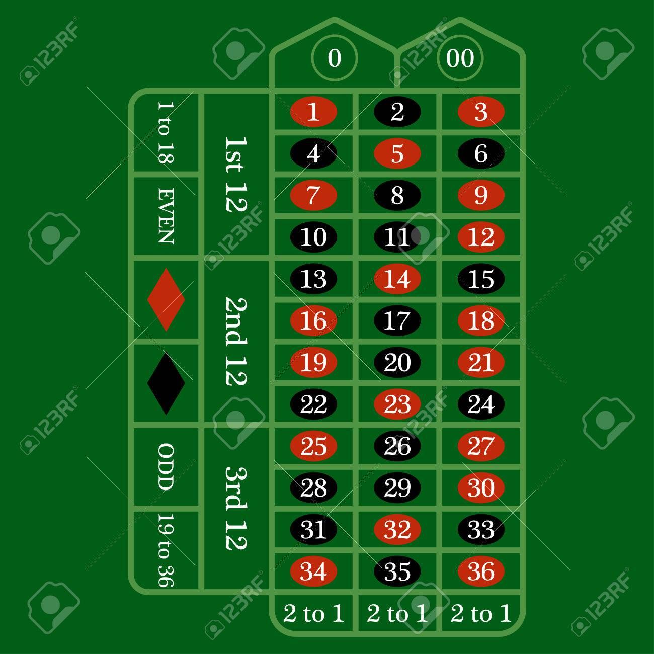 Roulette Tisch Symbol auf grünem Hintergrund. Vektor Illustration.