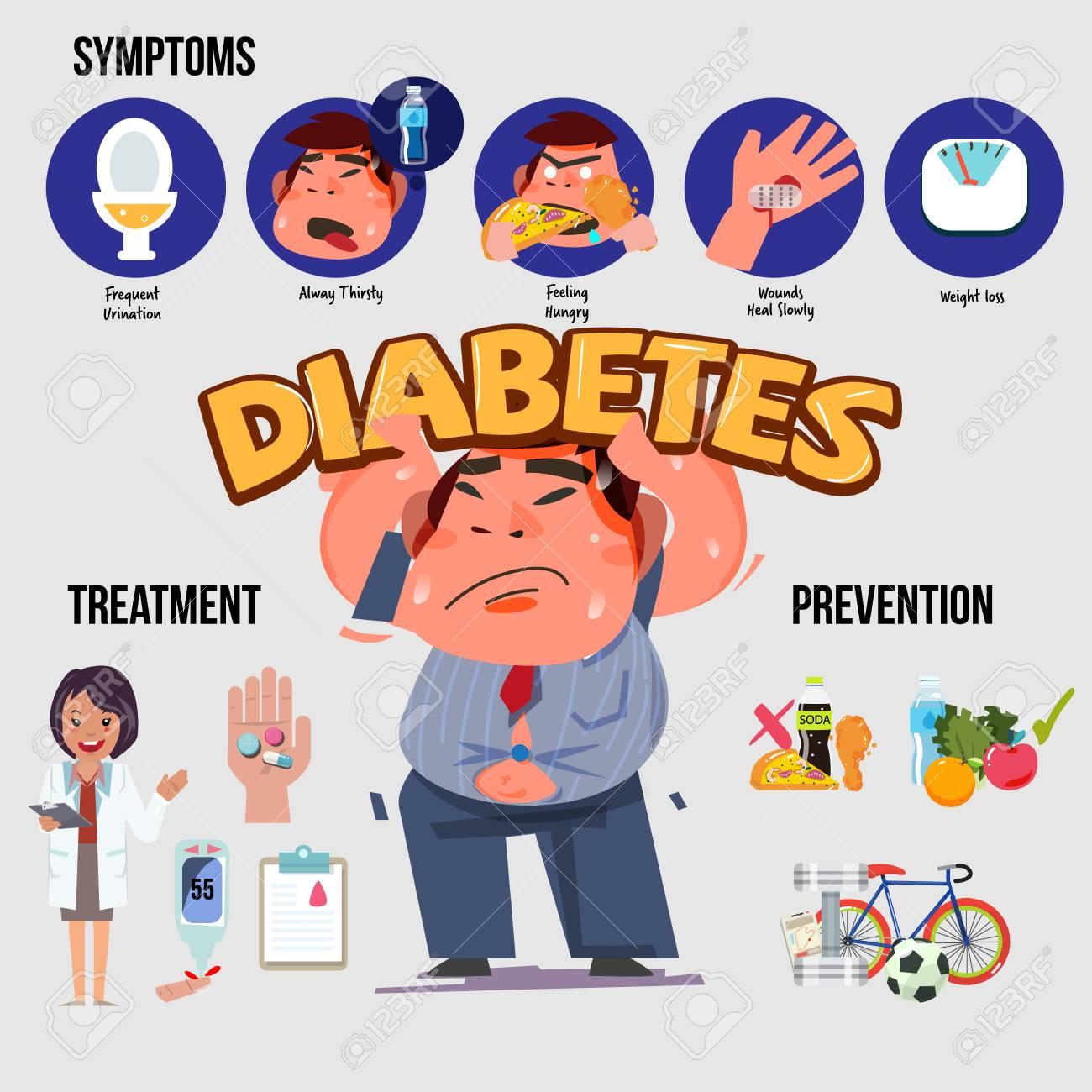 diabetes symptom, treatment or prevention infographic - vector illustration - 118379601