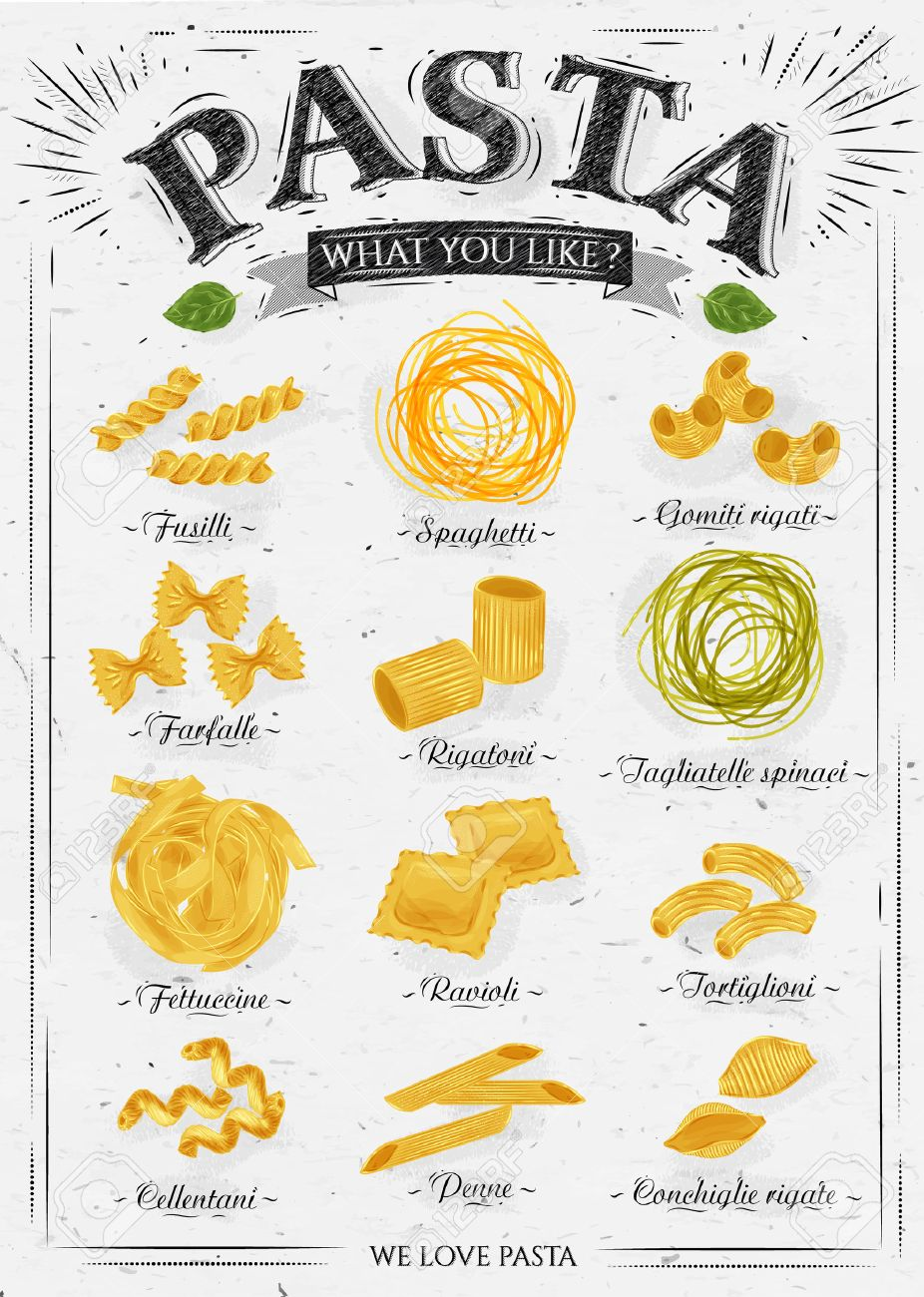 Pasta types with pictures An Alternative to the Erin Condren Life Planner