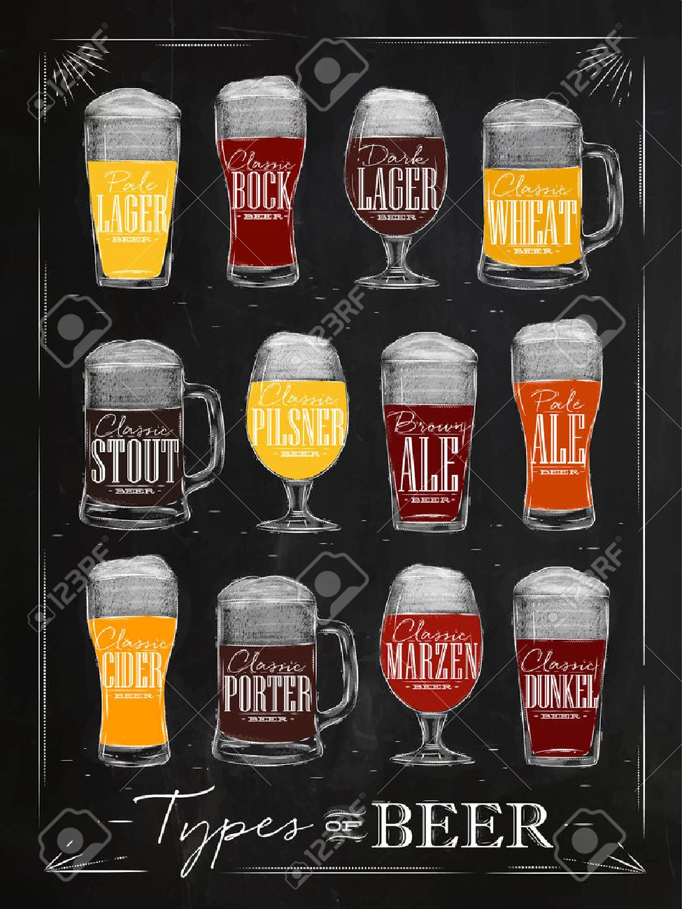Poster beer types with main types of beer pale lager, bock, dark lager, wheat, brown ale, pale ale, cider, porter, marzen, dunkel drawing with chalk in vintage style on chalkboard. - 52579481