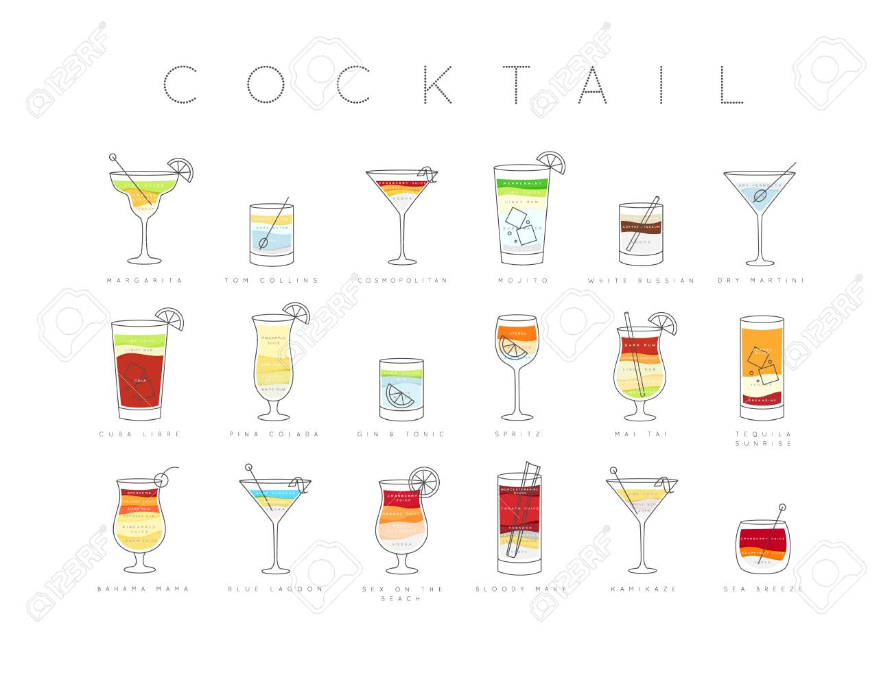 Poster flat cocktails menu with glass, recipes and names of cocktails..