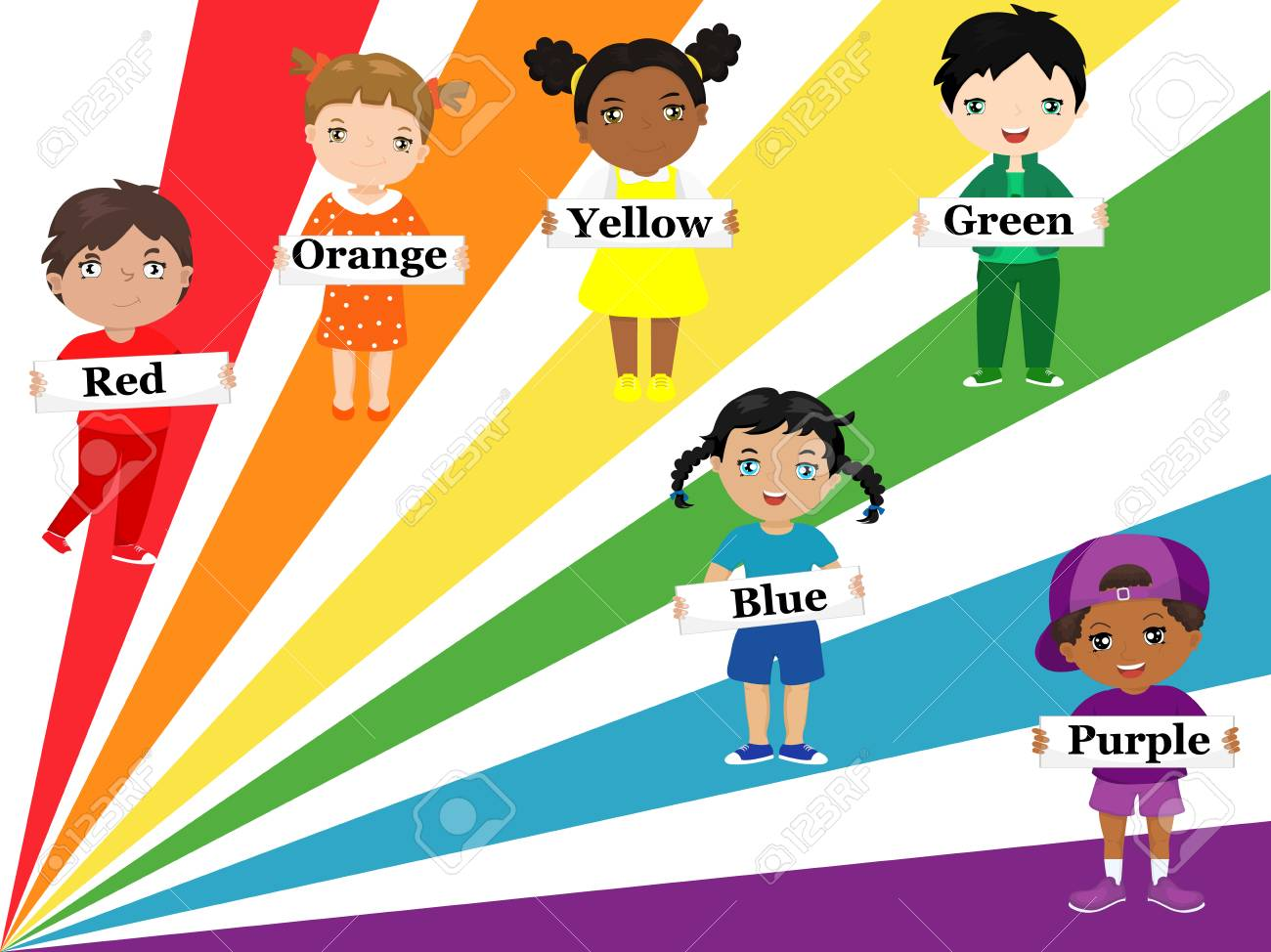 Children Of Different Races And Ethnic Groups Dressed In Rainbow Colors Hold Posters With Color Names