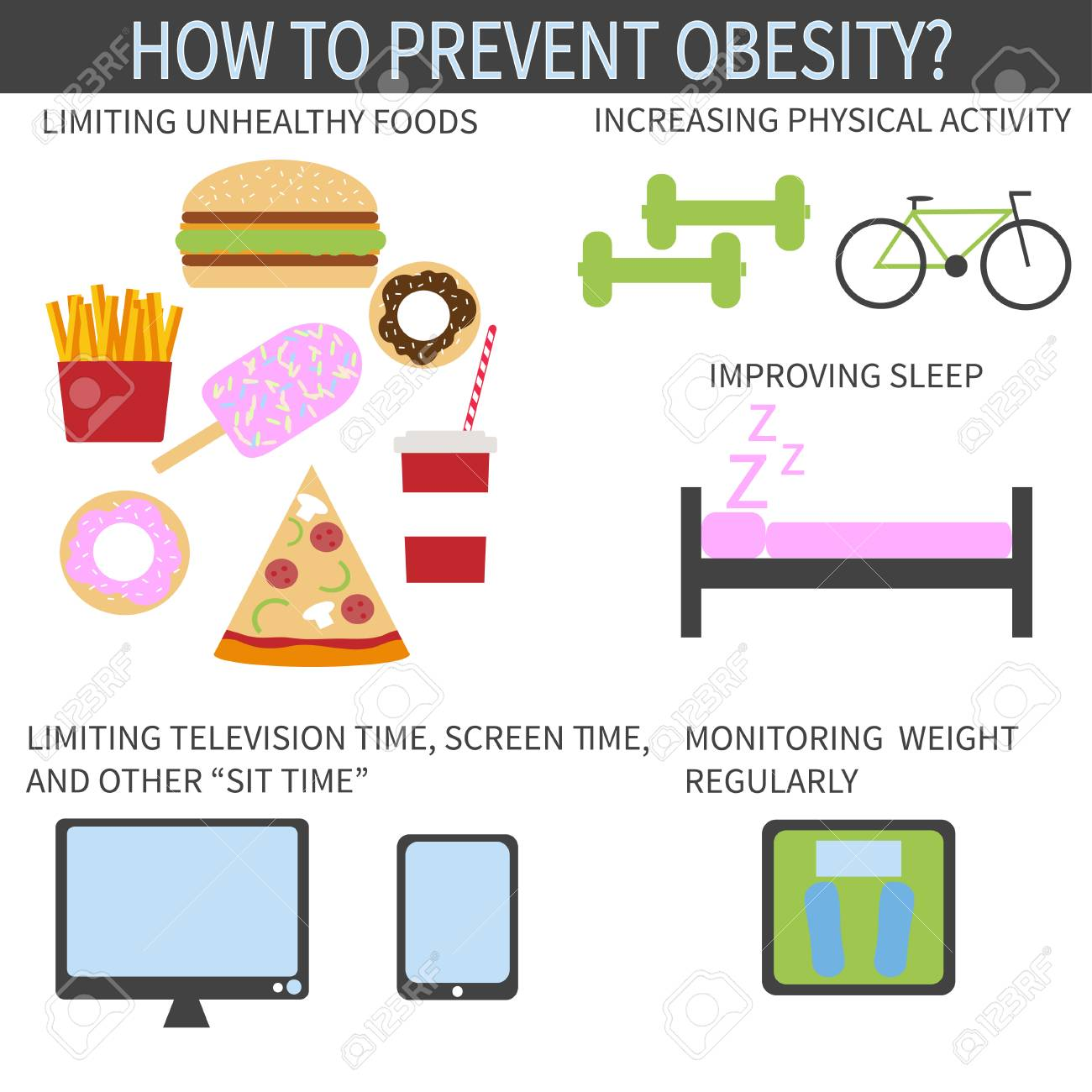 solutions to obesity in america