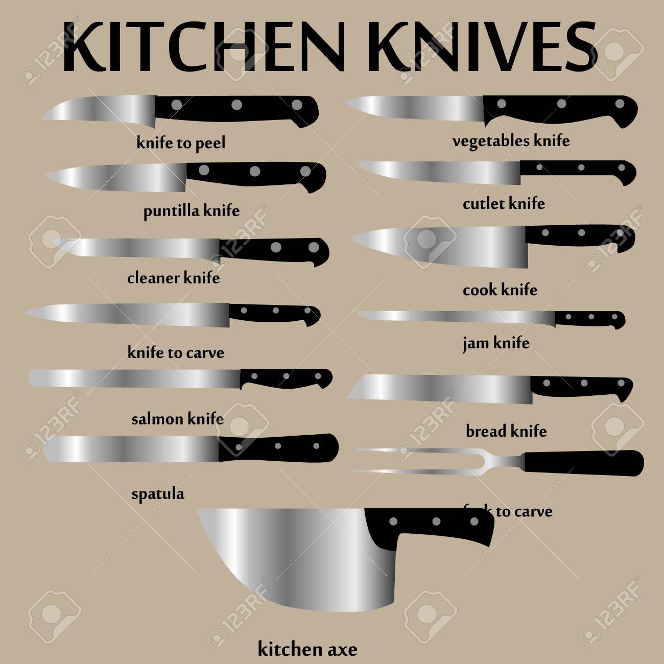 couteaux de découpe de viande fixés. affiche butcher diagramme et