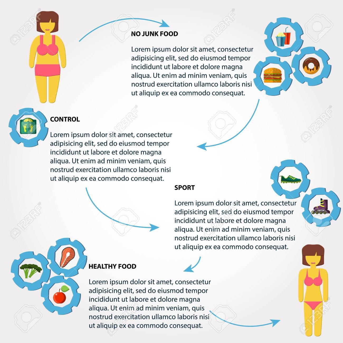 Flat Vector Illustration Of Weight Loss Programm Concept Design