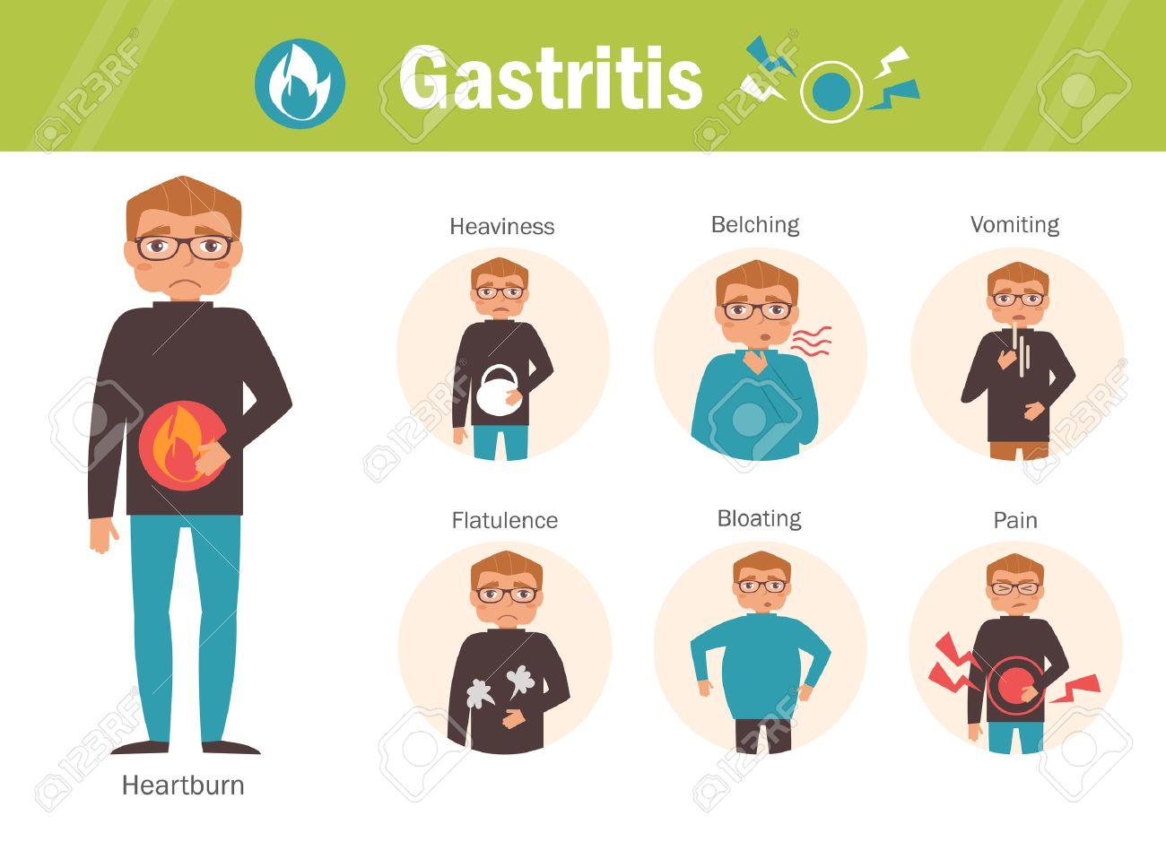 El gastritis causa nauseas