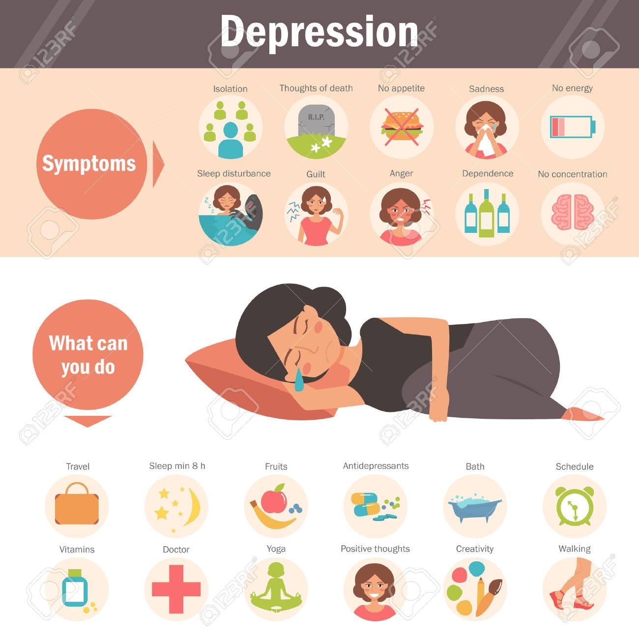 depression symptoms and treatment cartoon character isolated
