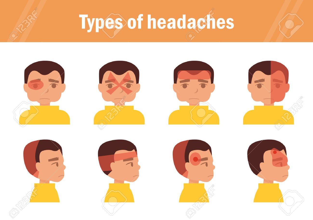 Types of headaches cartoon isolated flat illustration for types of headaches cartoon isolated flat illustration for websites brochures magazines stock vector pooptronica Image collections