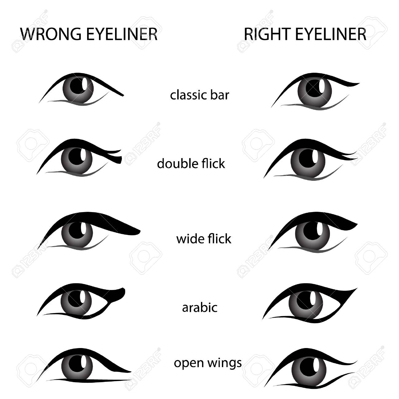Various Types Of Woman Eyes With Eyeliner On White Background