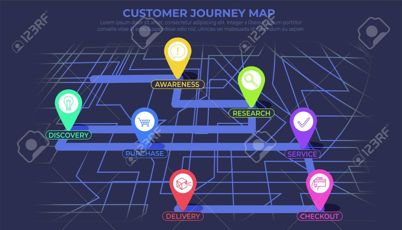 Customer journey map, process of customer buying decision, a road map of customer experience flat concept with icons. Vector banner - 106657046