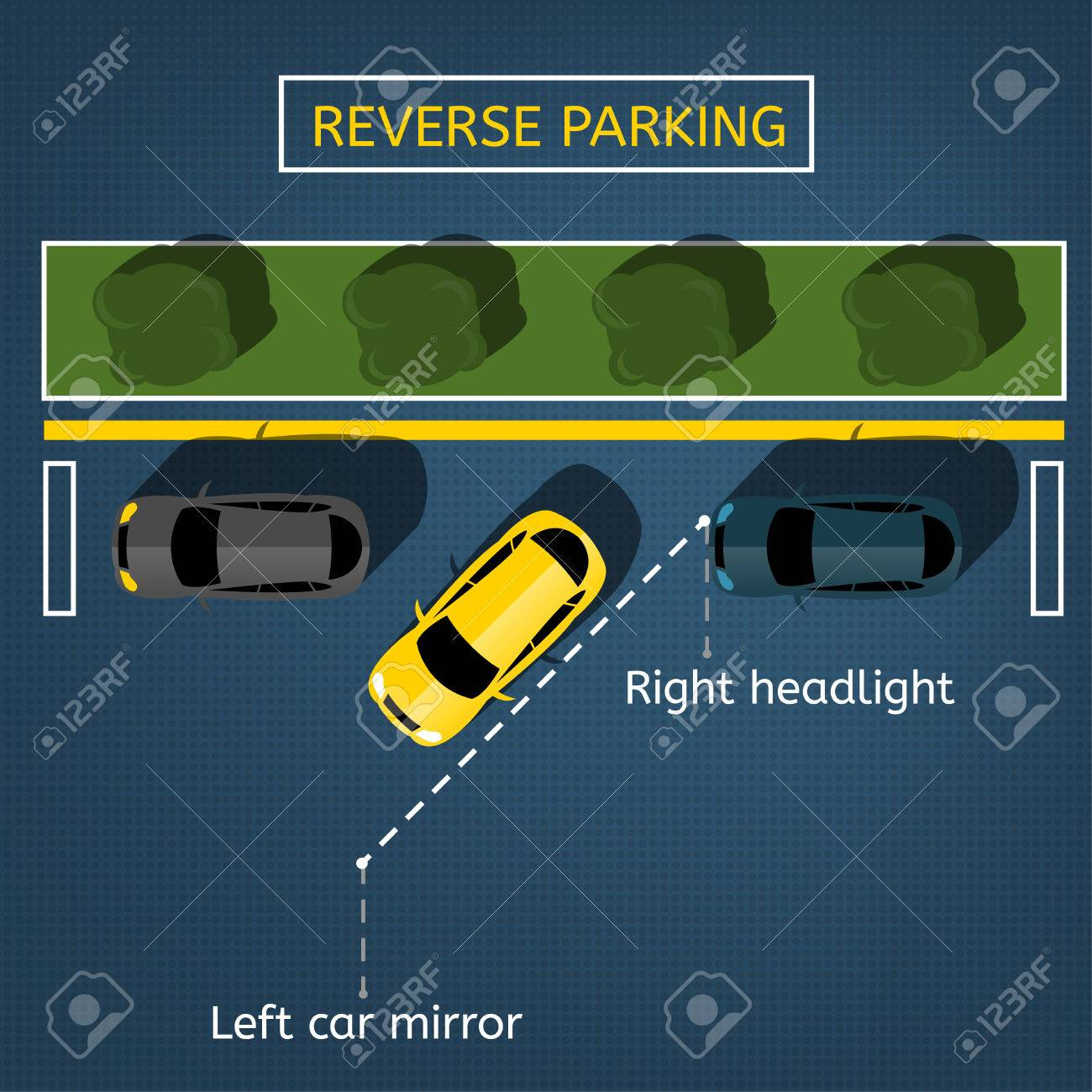 Graphic Illustration Of A Top View Car Reverse Parking Scheme ...
