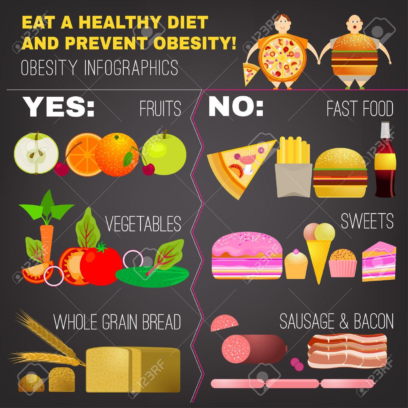 dietas para hombres obesos