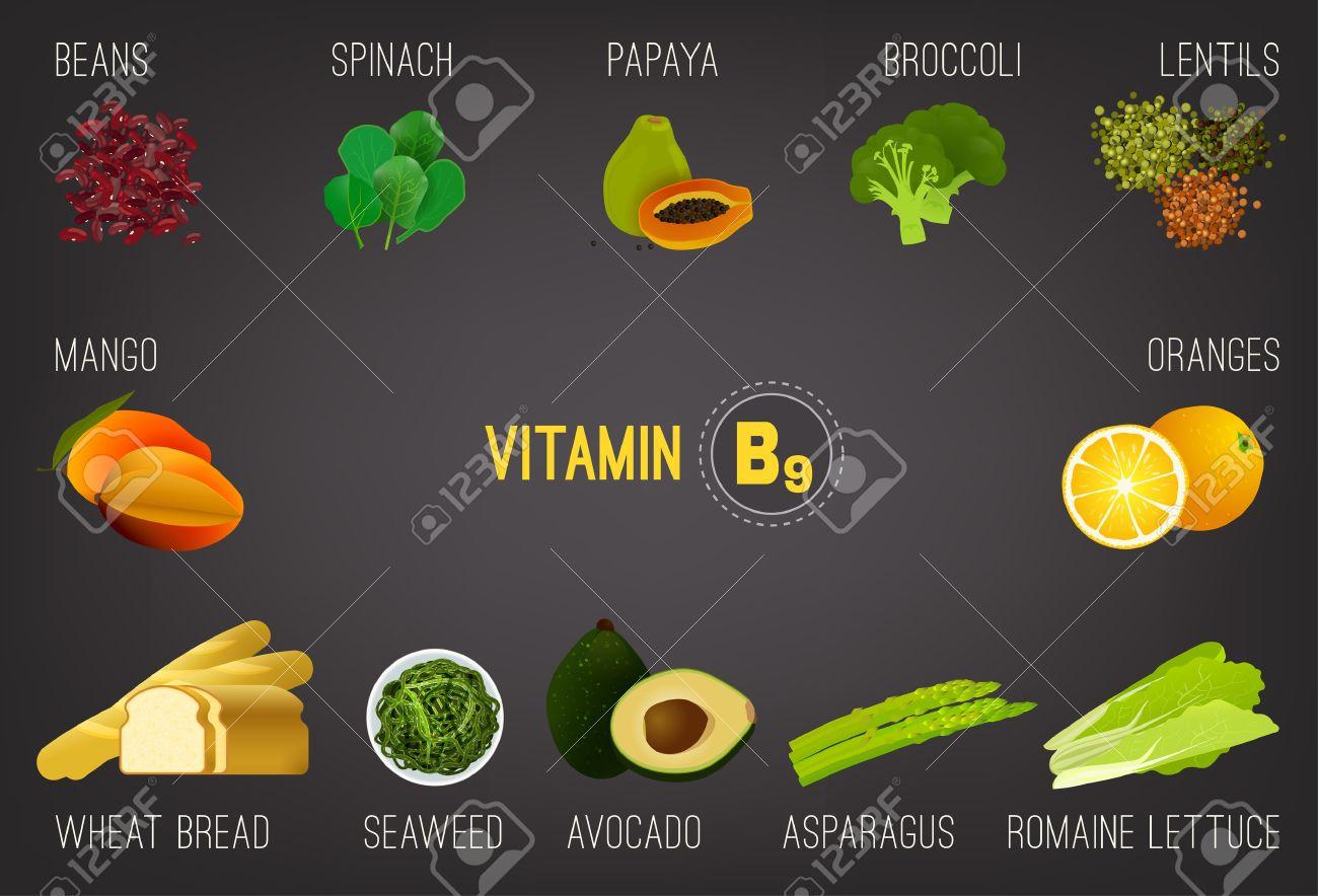 Hohe Vitamin B9 Lebensmittel. Gesunde Hülsenfrüchte, Tropische ...