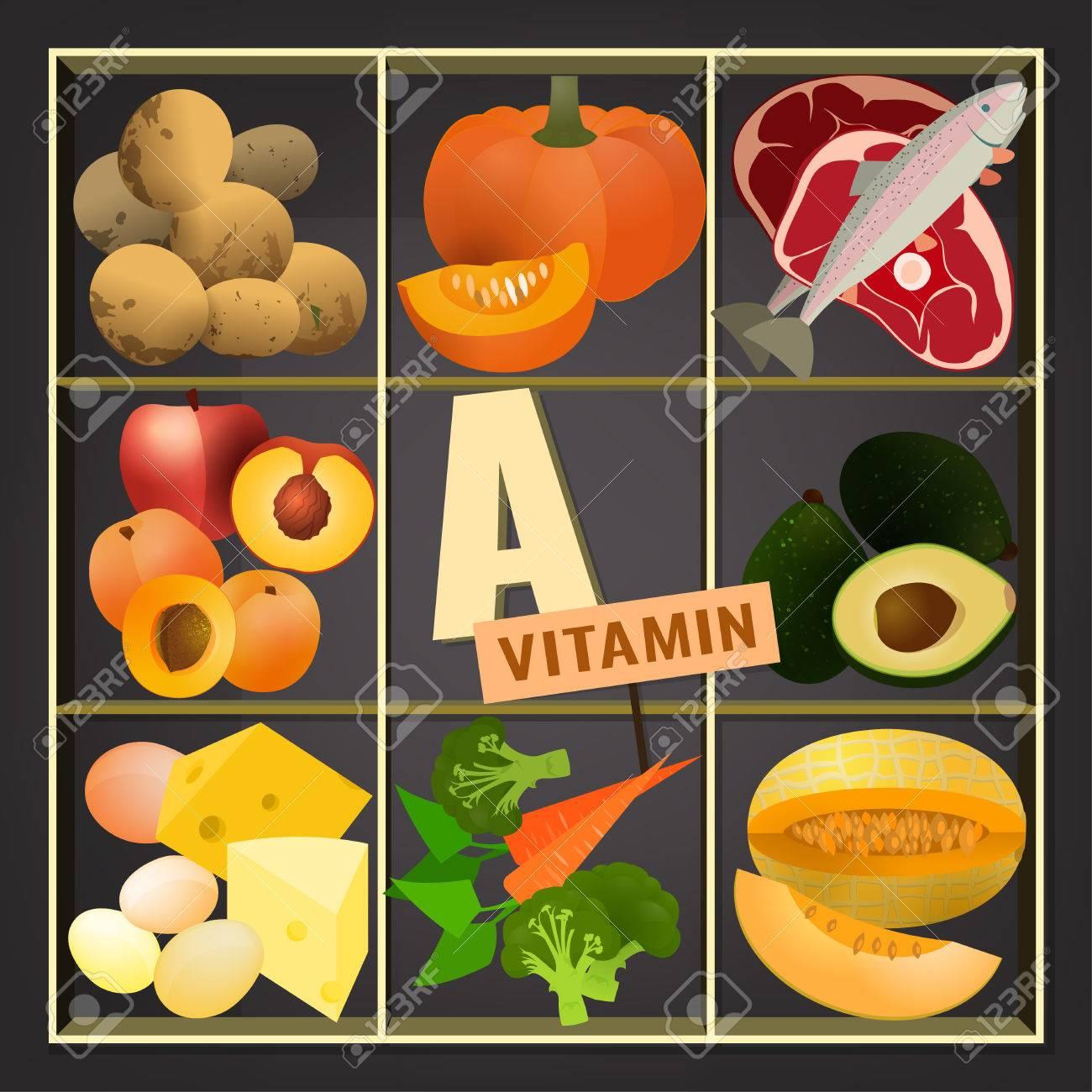 frutas lure vitamina a y d
