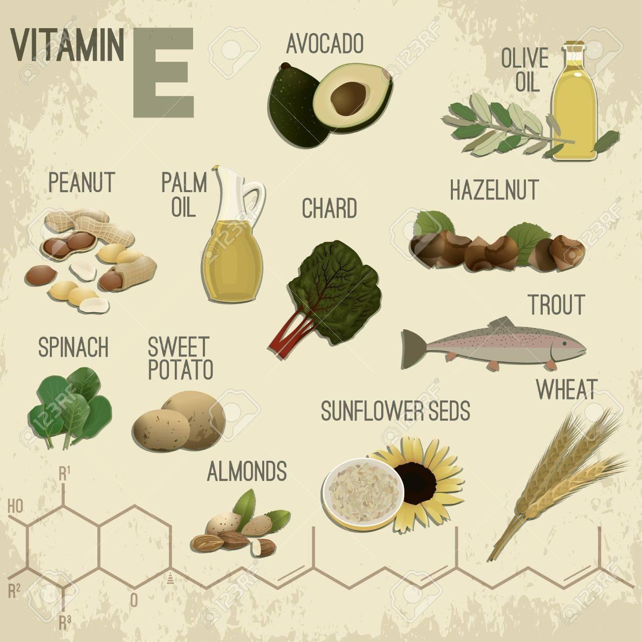 alimentos jail bird vitamina e y c