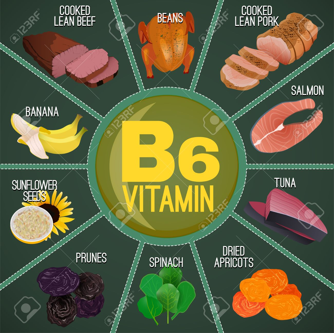 High vitamin B6 Foods  Healthy fruits, berries, nuts, fish, meat