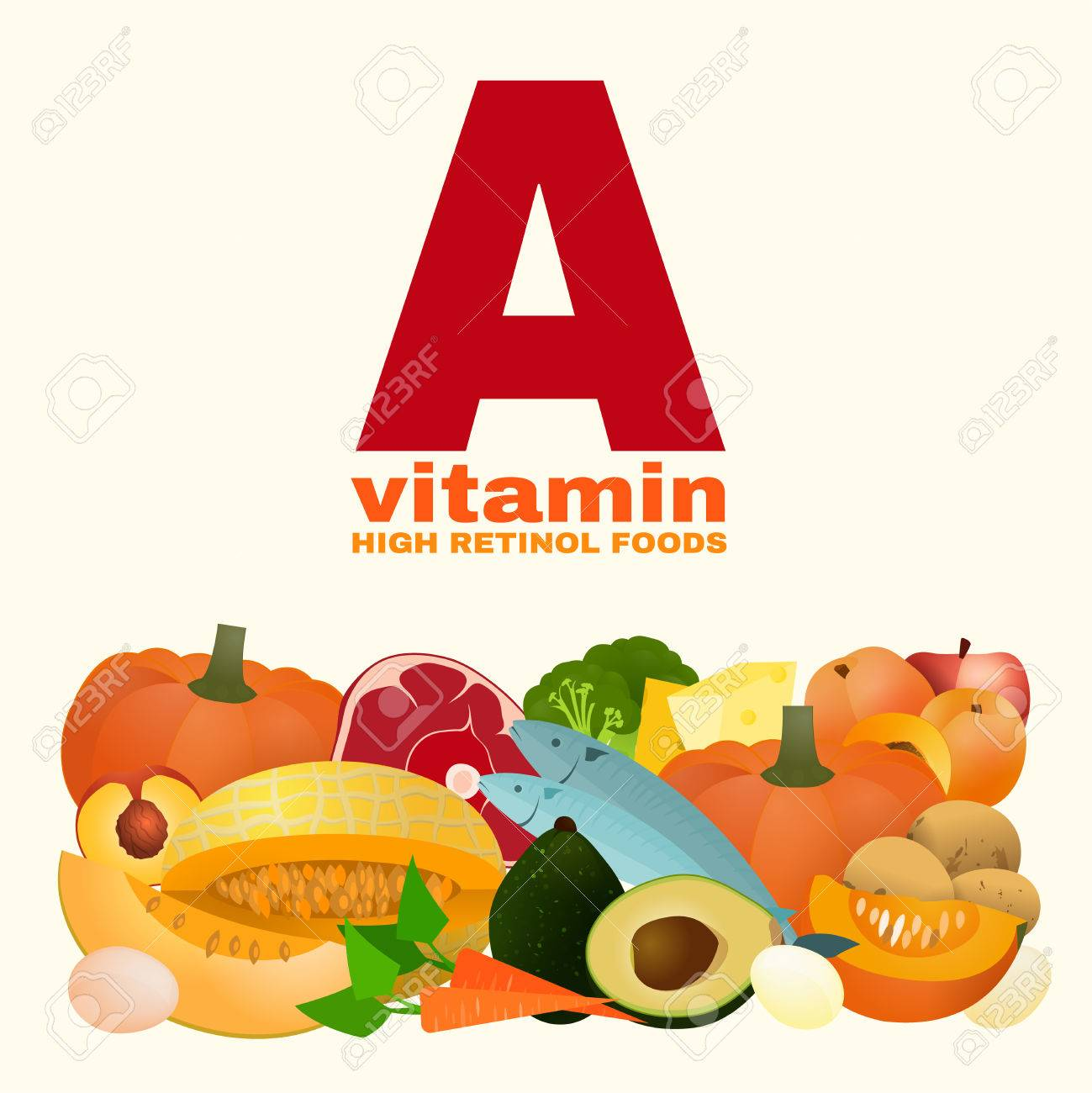 Vitamine a aliments riches