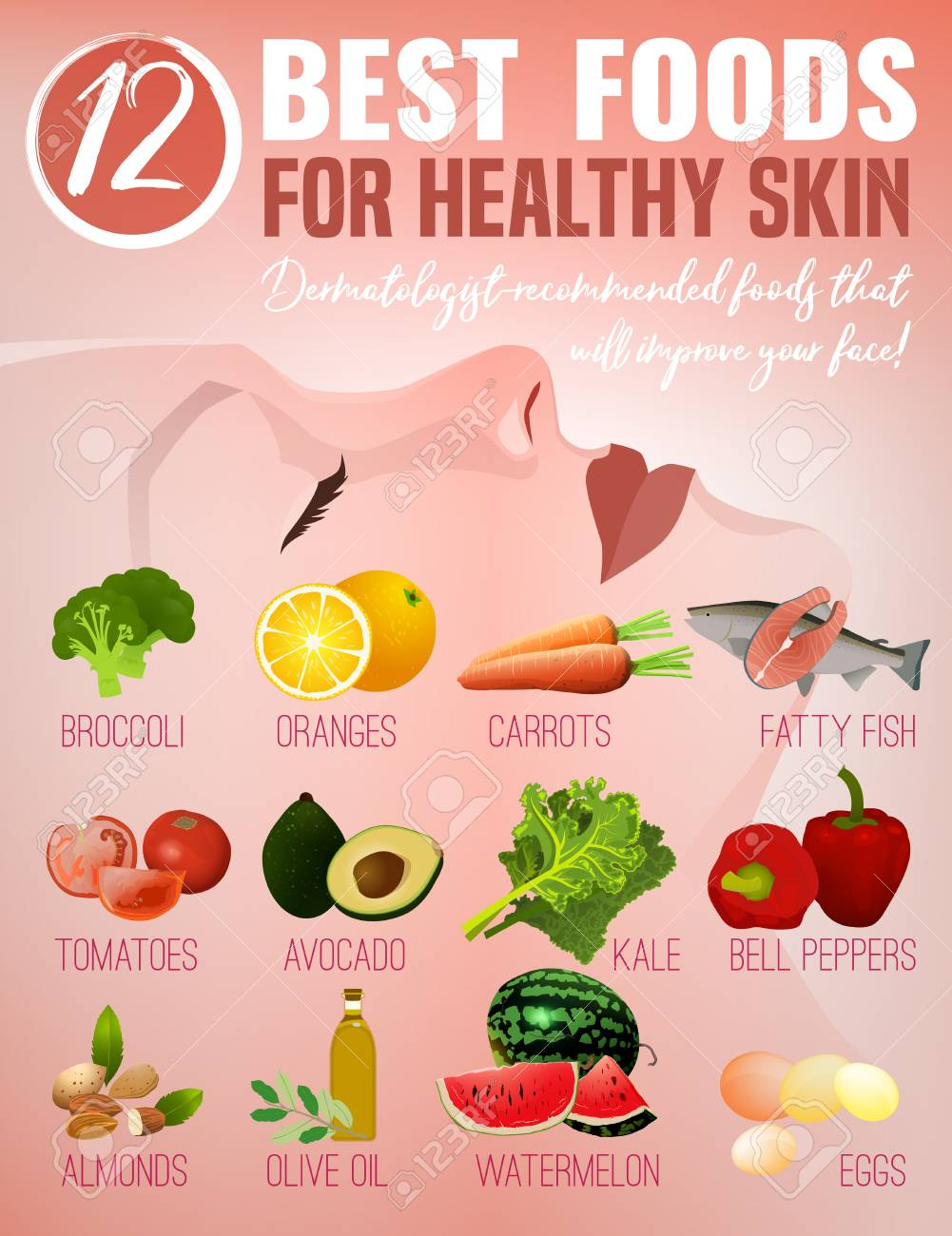 Twelve Best Foods For Healthy Skin Editable Vector Illustration Royalty Free Cliparts Vectors And Stock Illustration Image 102007383