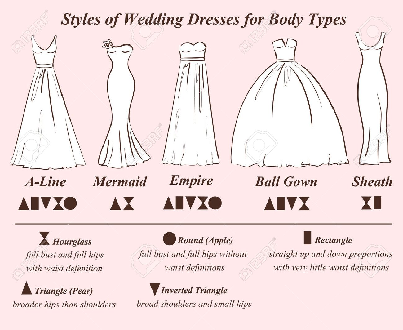 7b2295f6541ef Set of wedding dress styles for female body shape types. Wedding dress  infographic. Stock