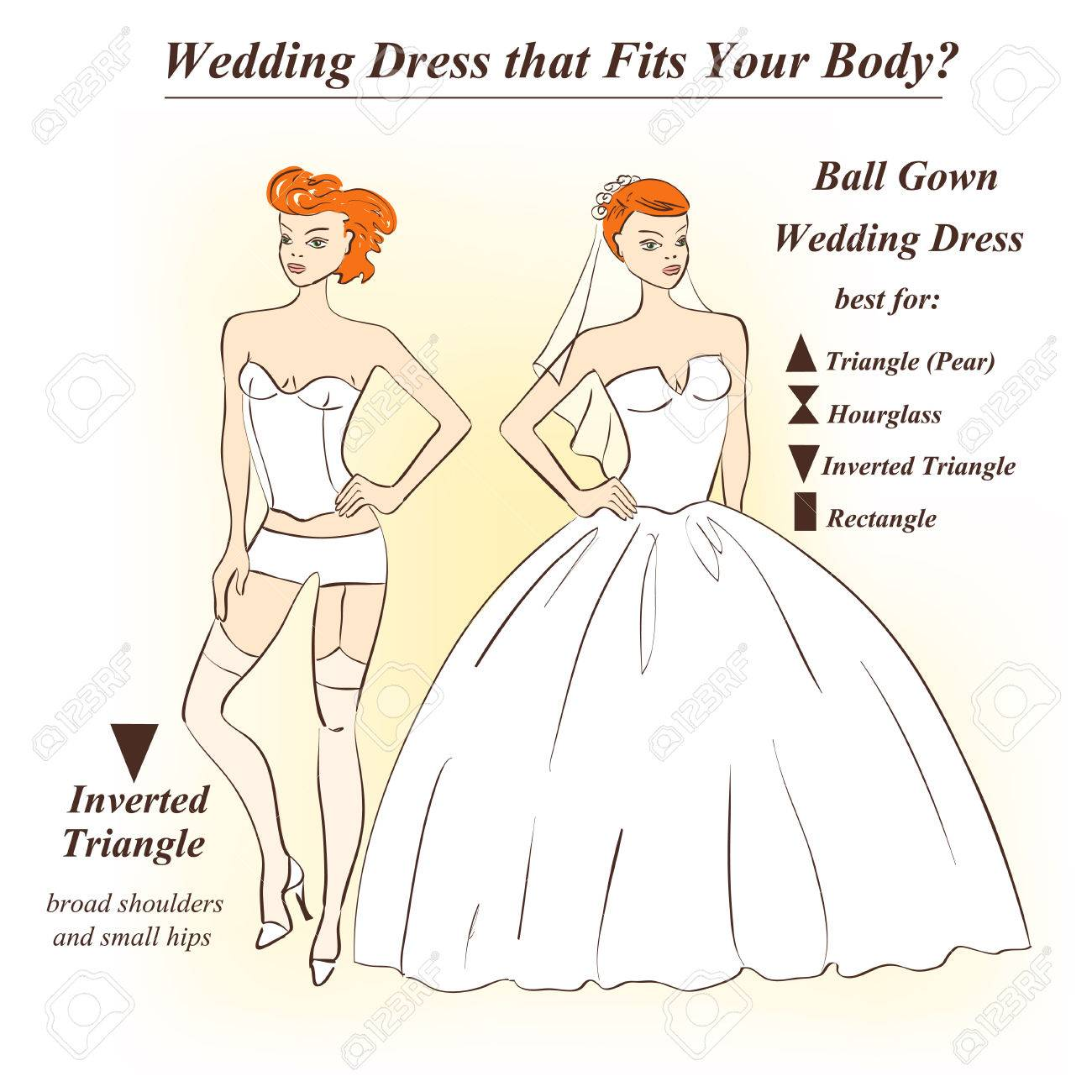 ffa2b2b8c3cf9 Infographic of Ball Gown wedding dress that fits for female body shape types.  Illustration of