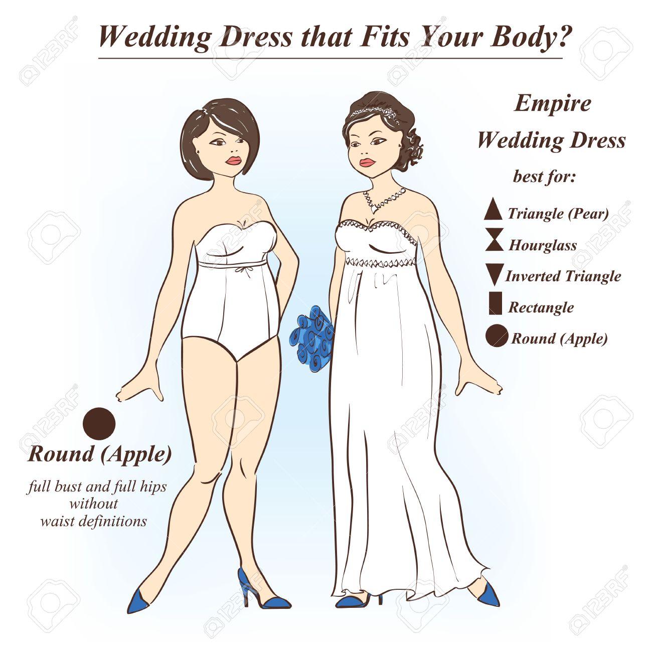 Infografik Von Empire Hochzeitskleid, Die Für Weibliche Körperform ...