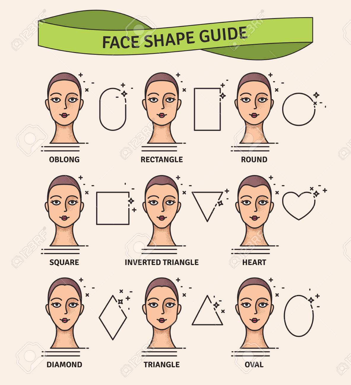 Peachy Face Shape Guide The Set Of Different Types Of Woman Face Natural Hairstyles Runnerswayorg