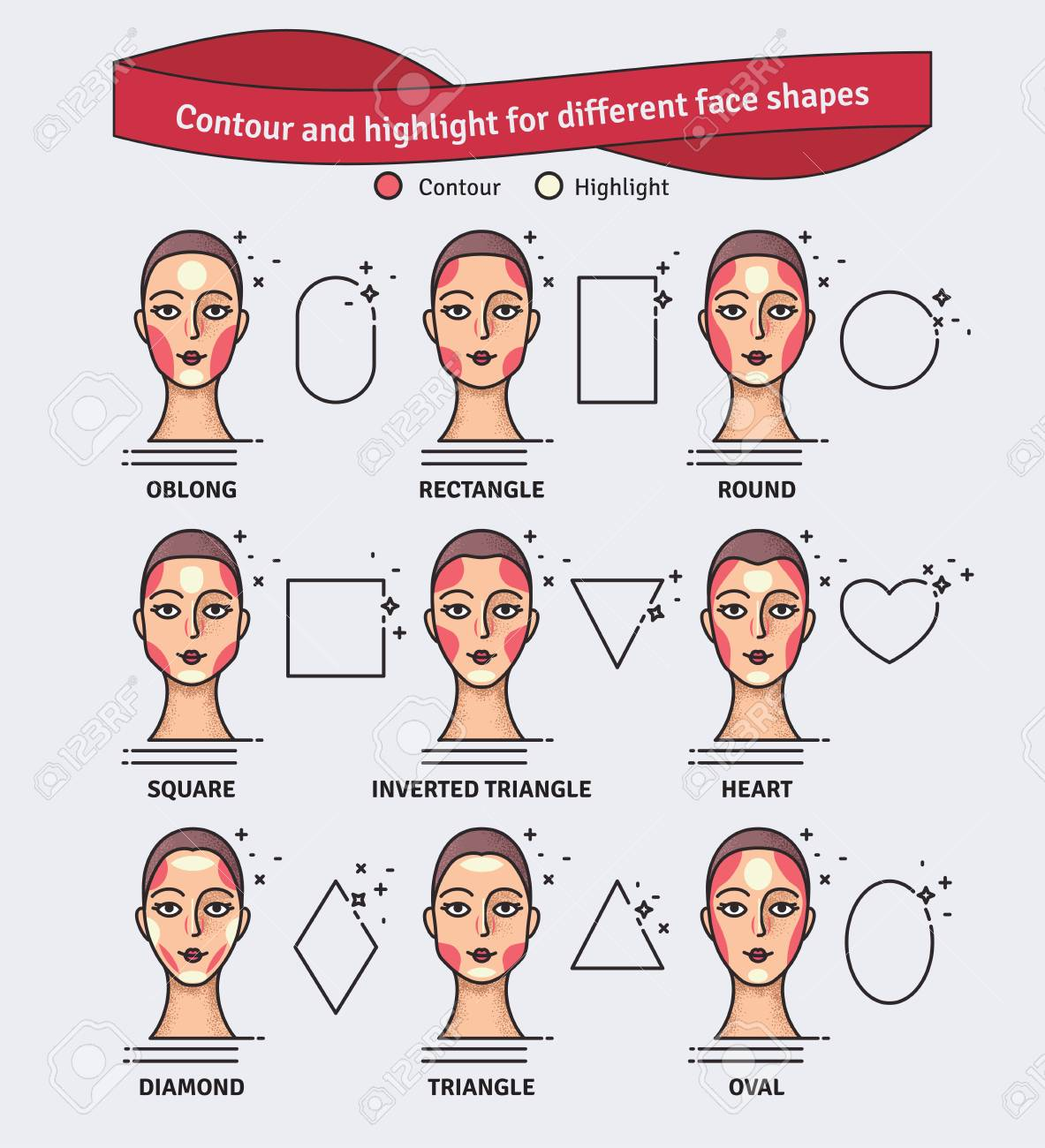 Contouring and highlight makeup guide. Vector set of different..