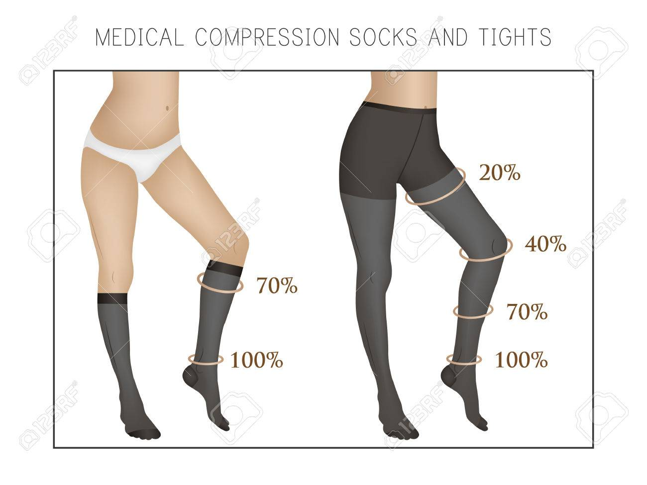 e759d2d0e9 medical compression socks and tights. Slender and beautiful female legs. Varicose  veins. Stock