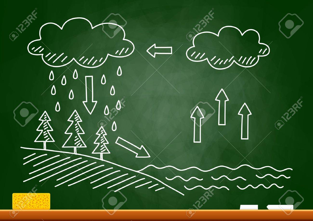 Water cycle Stock Vector - 18406781