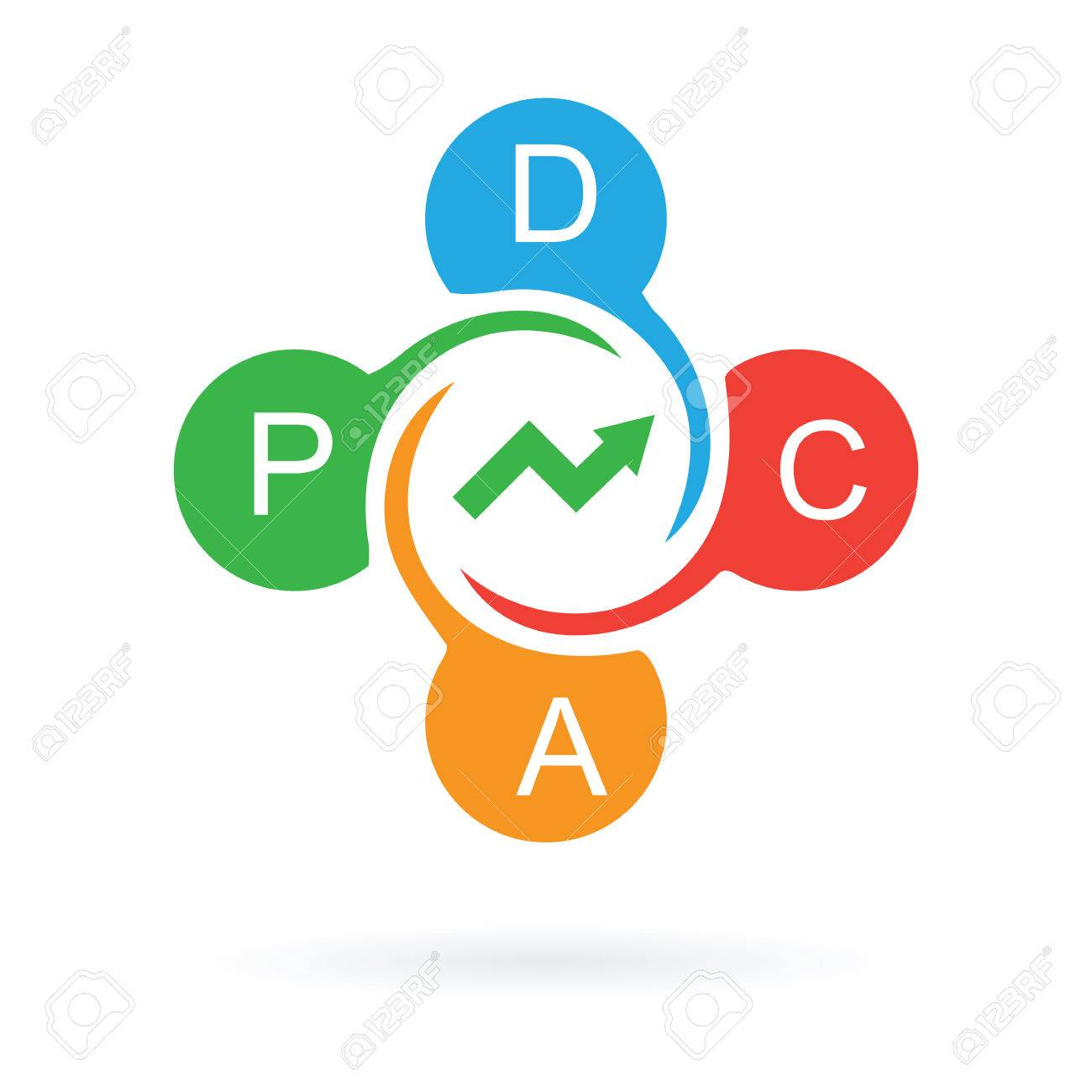 pdca cycle continuous improvement manufacturing approach abstract vector illustration - 61410271