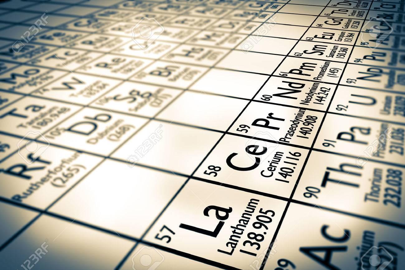 foto de archivo una ilustracin de algunos elementos qumicos de la tabla peridica mendeleiv elementos de tierras raras o lantnidos - Tabla Periodica Tierras Raras