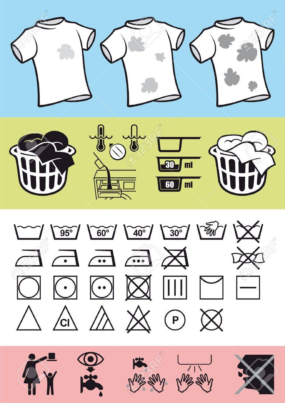 Picture symbols on clothing to help correct use of clothes and picture symbols on clothing to help correct use of clothes and take care of it biocorpaavc