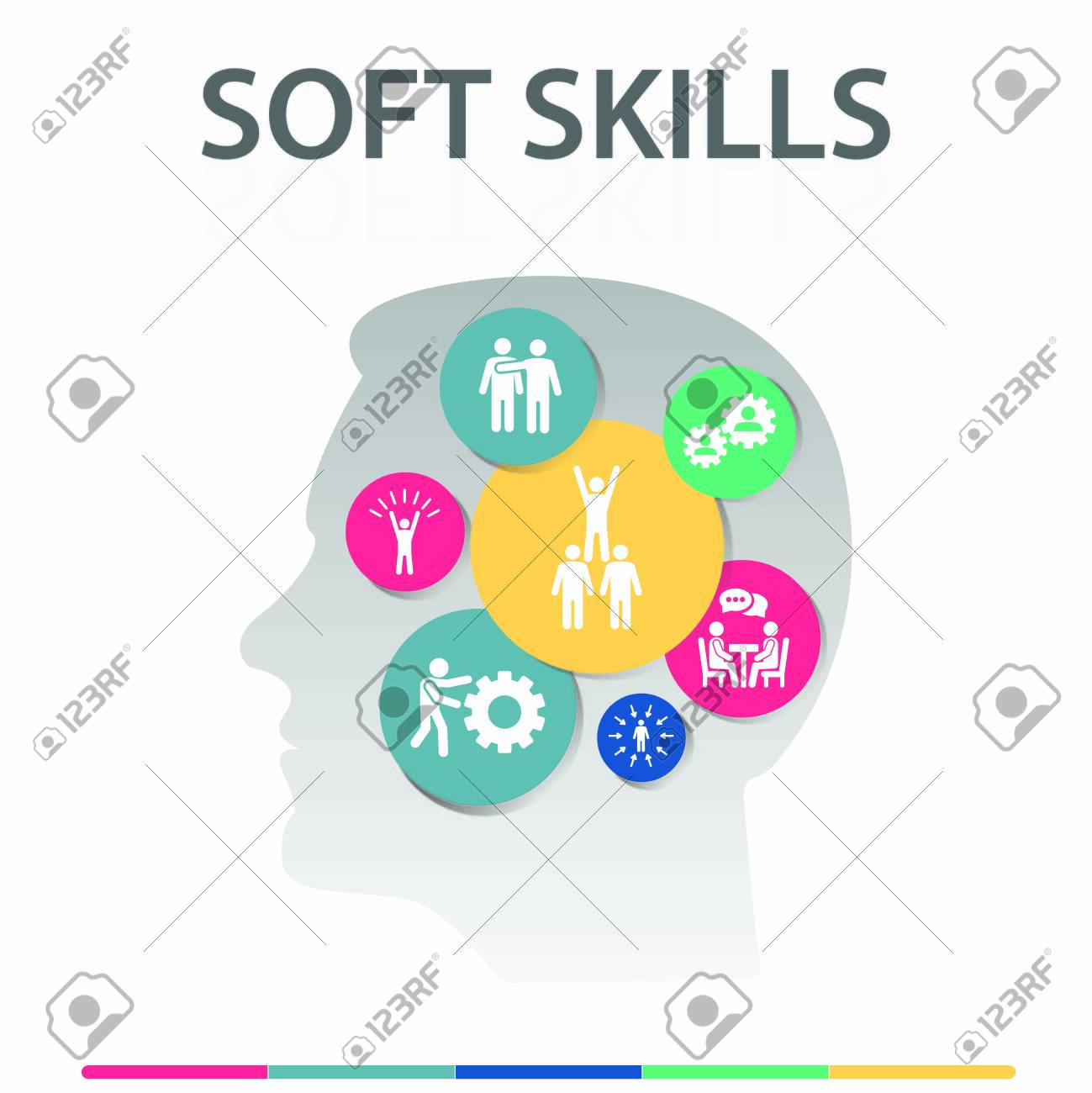 Soft Skills Infographics vector design. Timeline concept include team spirit, empathy, assertiveness icons. Can be used for report, presentation, diagram, web design. - 132262464