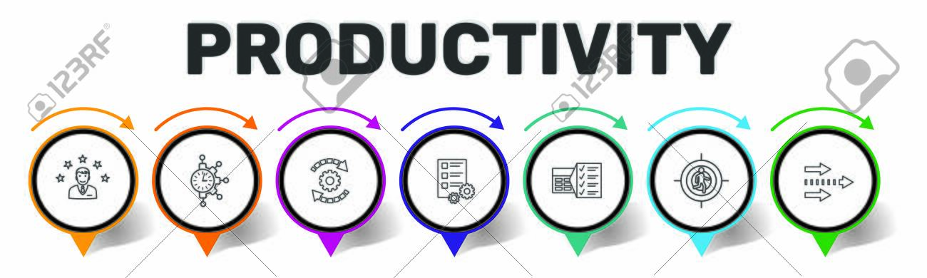 Productivity Infographics Design Timeline Concept Include Skill Stock Photo Picture And Royalty Free Image Image 136328310
