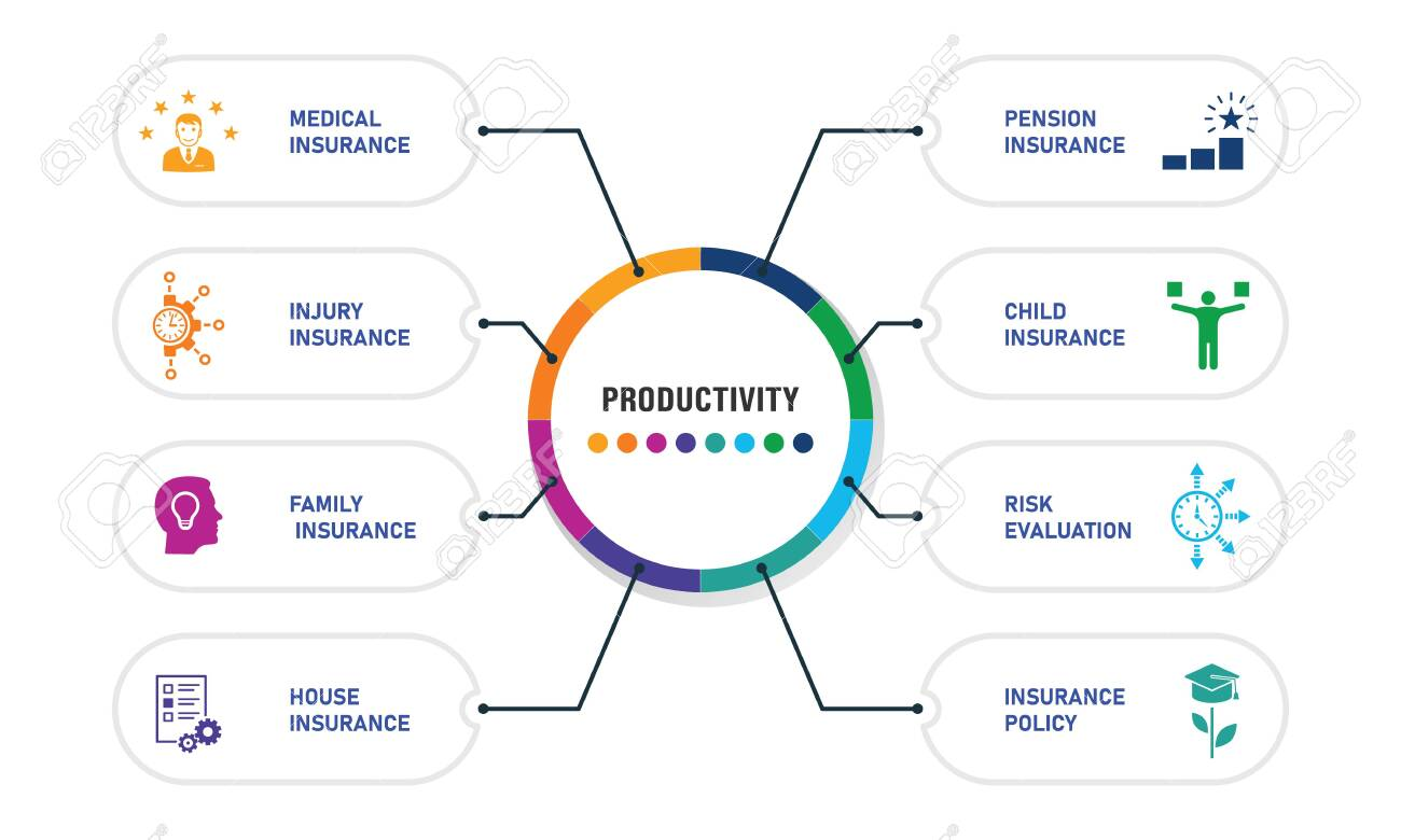 Productivity Infographics Design Timeline Concept Include Skill Stock Photo Picture And Royalty Free Image Image 137878168