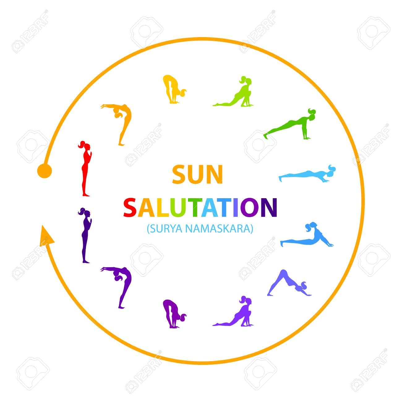 Hatha Yoga Surya Namaskar Poses Set In A Circle Vector Illustration Stock