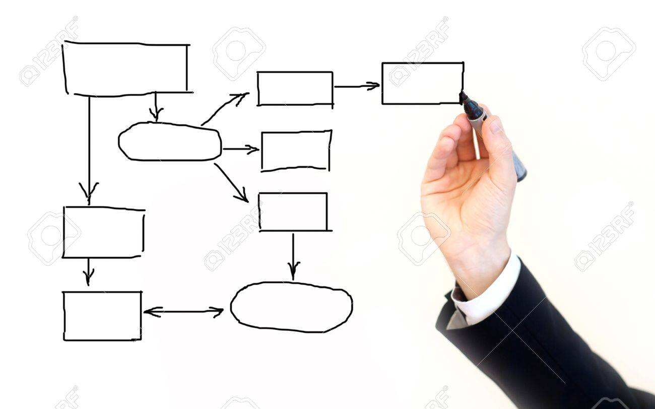 hand drawing empty diagram stock photo picture and royalty free rh 123rf com