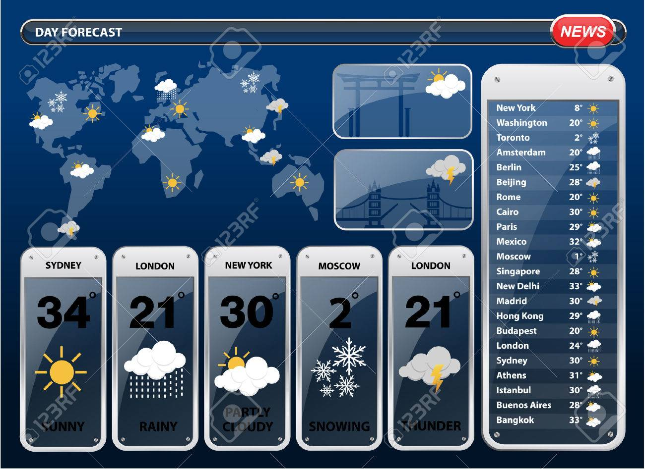 Weather Forecast Widgets Template With World Map. Royalty Free ...