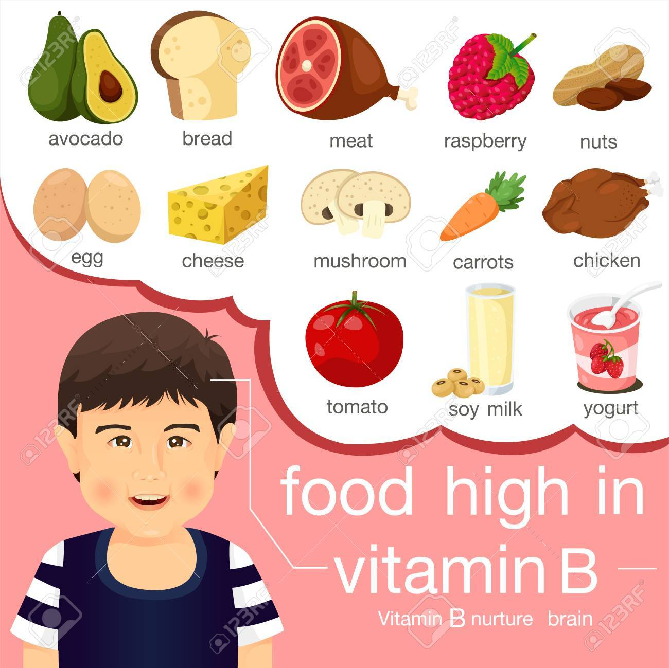 vitamine b fruit