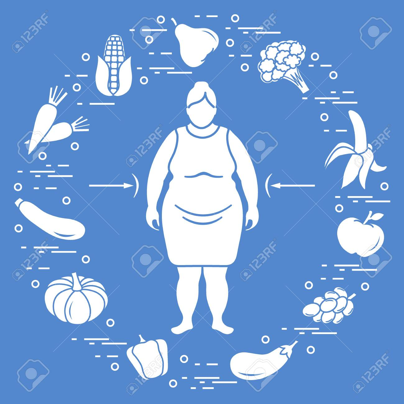 Fat woman with healthy food around her. Healthy eating habits. Design for banner and print. - 92623453