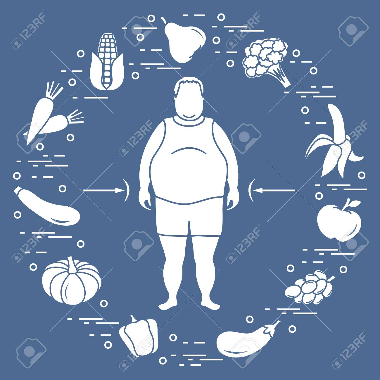 Fat man with healthy food around him. Healthy eating habits. Design for banner and print. - 94738623