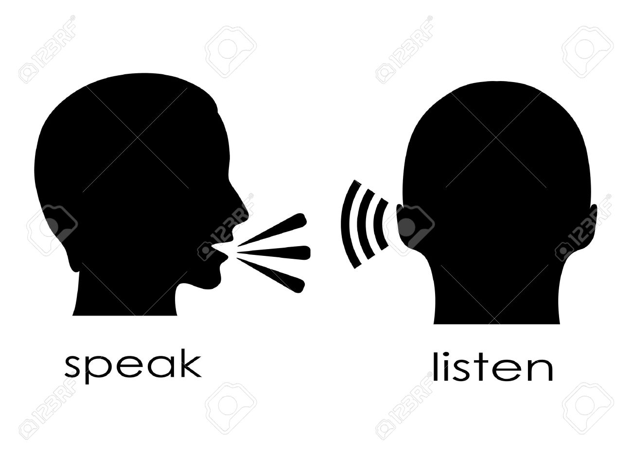 Listen Ear Icon Speak And Listen Symbol Ear