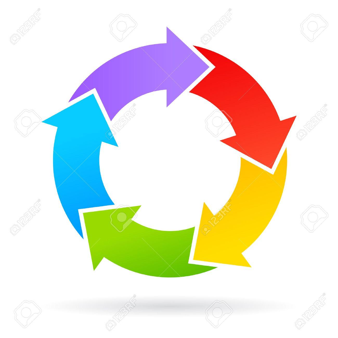 5 arrows chart wheel royalty free cliparts vectors and stock 5 arrows chart wheel stock vector 41919932 ccuart Choice Image