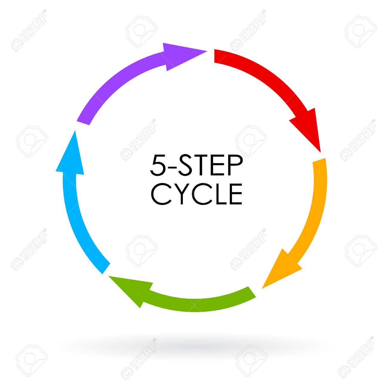 5 step arrows cycle diagram royalty free cliparts vectors and 5 step arrows cycle diagram stock vector 55145534 ccuart