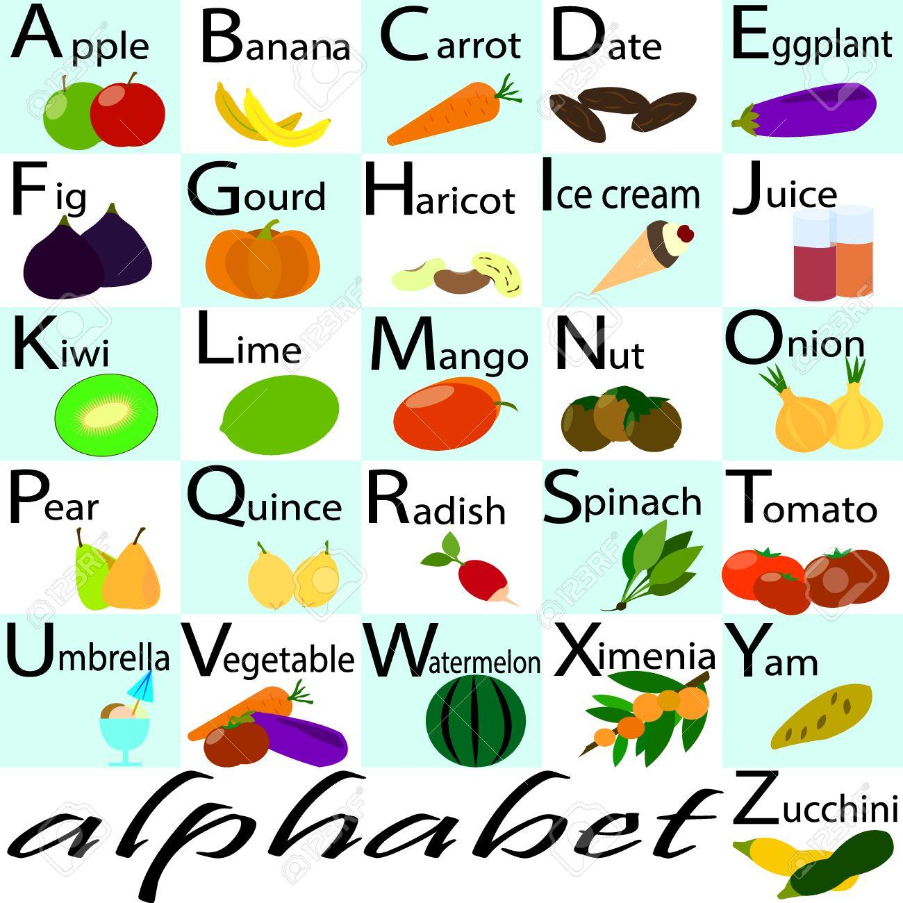 El Alfabeto Del Mayúsculas Con Frutas Y Verduras Ornamento Alfabeto Para Los Niños Con Frutas Y Verduras Volver A La Escuela Aprender El Alfabeto