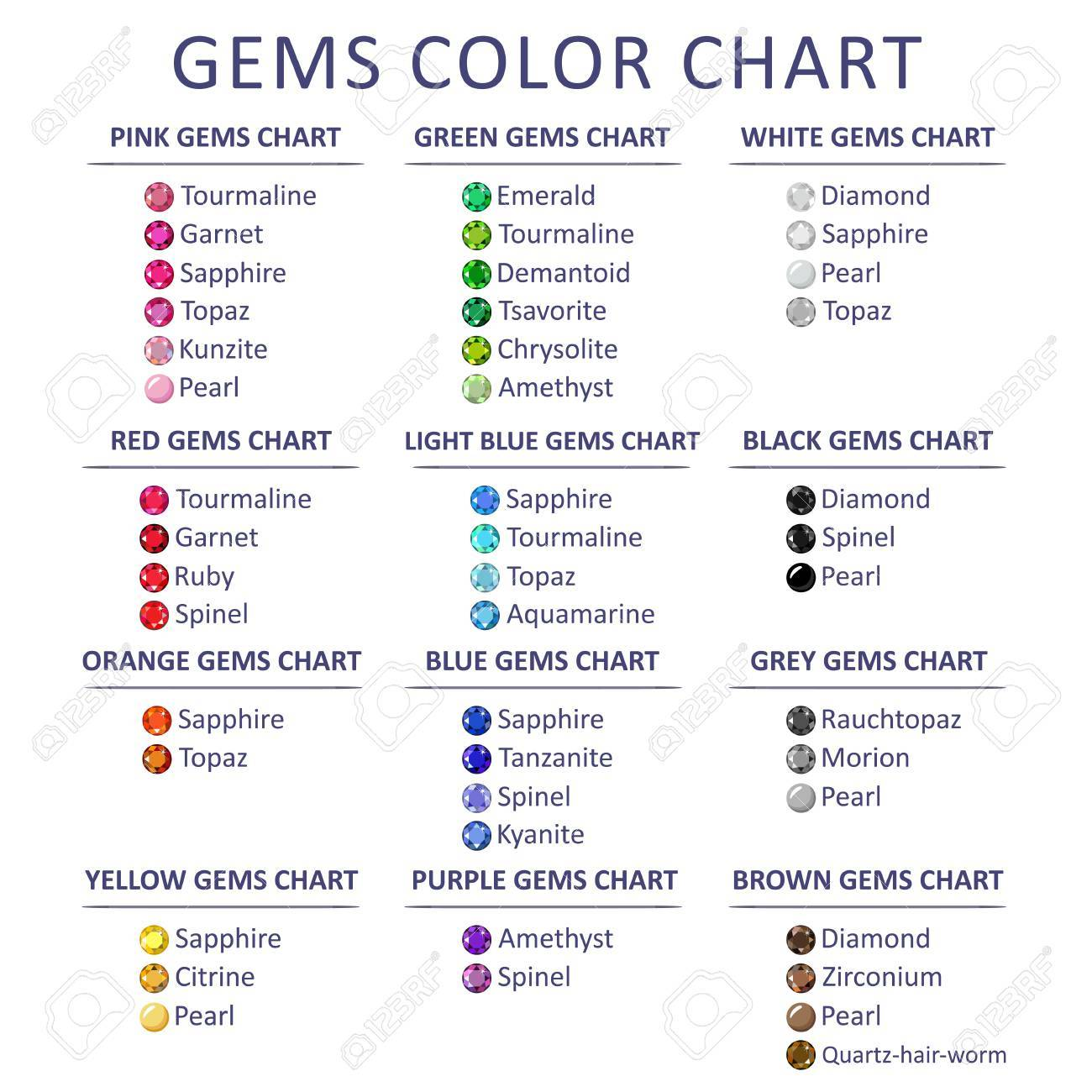 Low poly popular gems color graduation chart infographics vector low poly popular gems color graduation chart infographics vector illustration isolated on white stock vector nvjuhfo Gallery