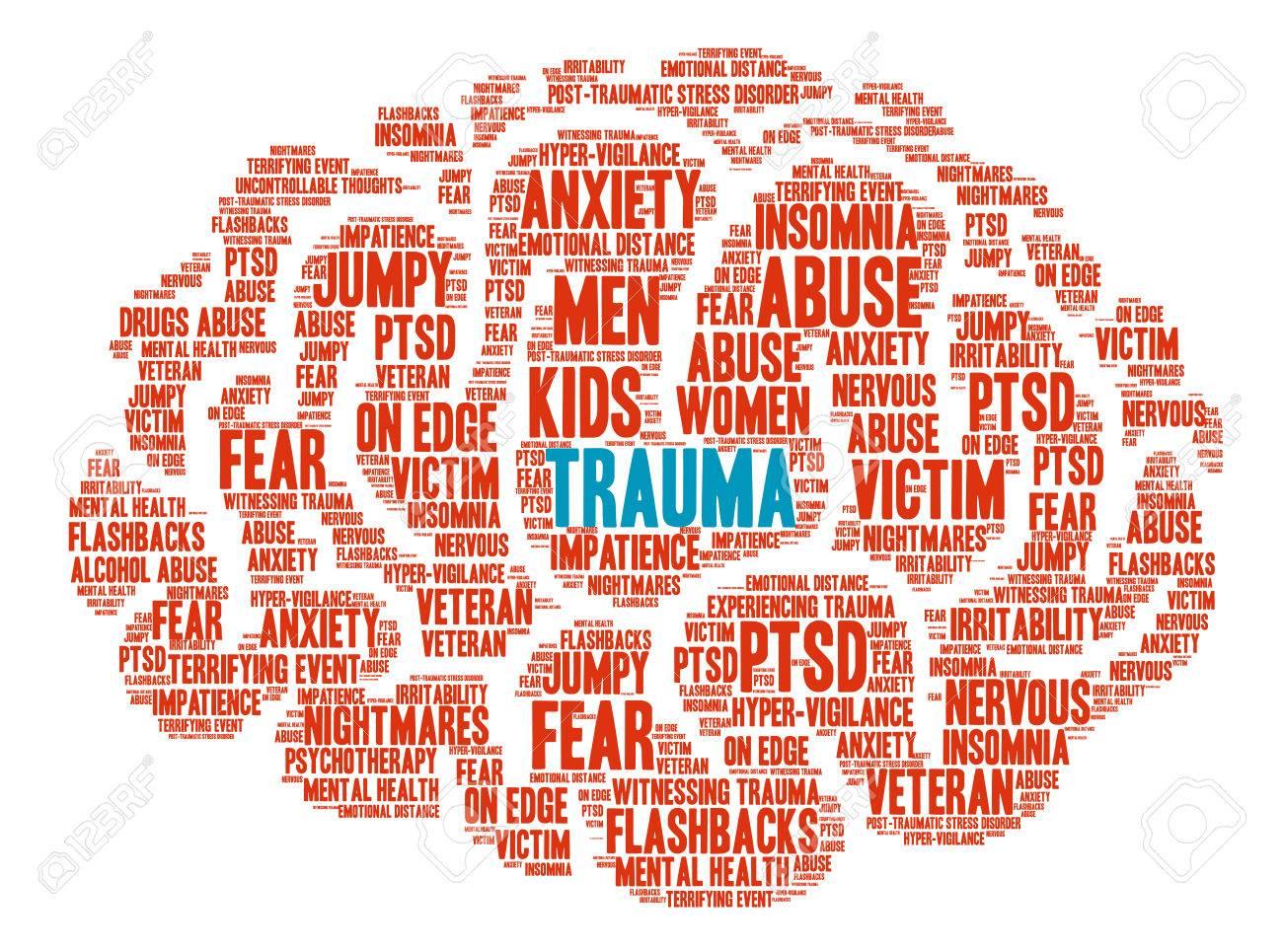 Trauma Brain word cloud on a white background. - 67348634