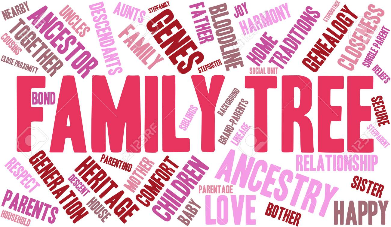 family tree word cloud on a white background royalty free cliparts