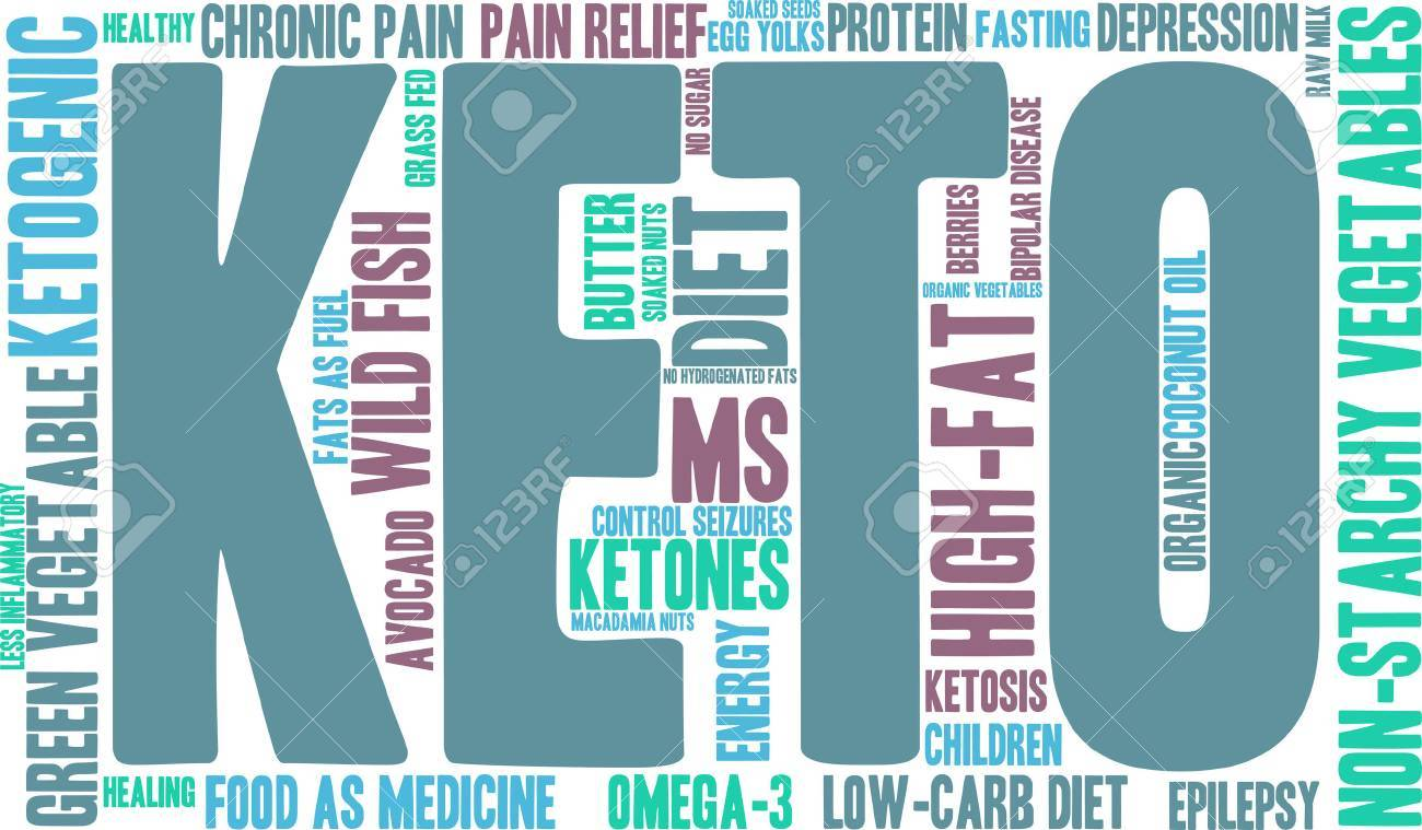 Keto word cloud on a white background. - 67929590